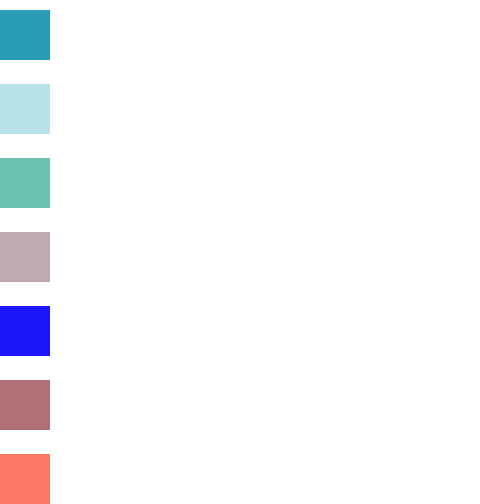 Apparel +48.59%, Wellness +76.71%, Home Goods +92.49%, Other +62.94%, Beauty +102.88%, Accessories +29.88%, Food +86.69%